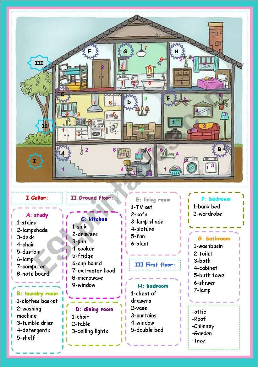 Different Parts Of The House Furniture Englisch English