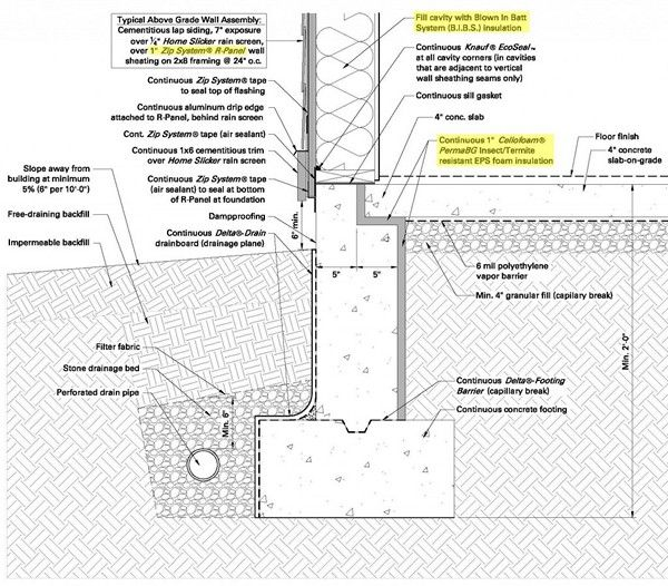 Pin By Jessica Garcia On Details Lap Siding Sheathing Tape Wall