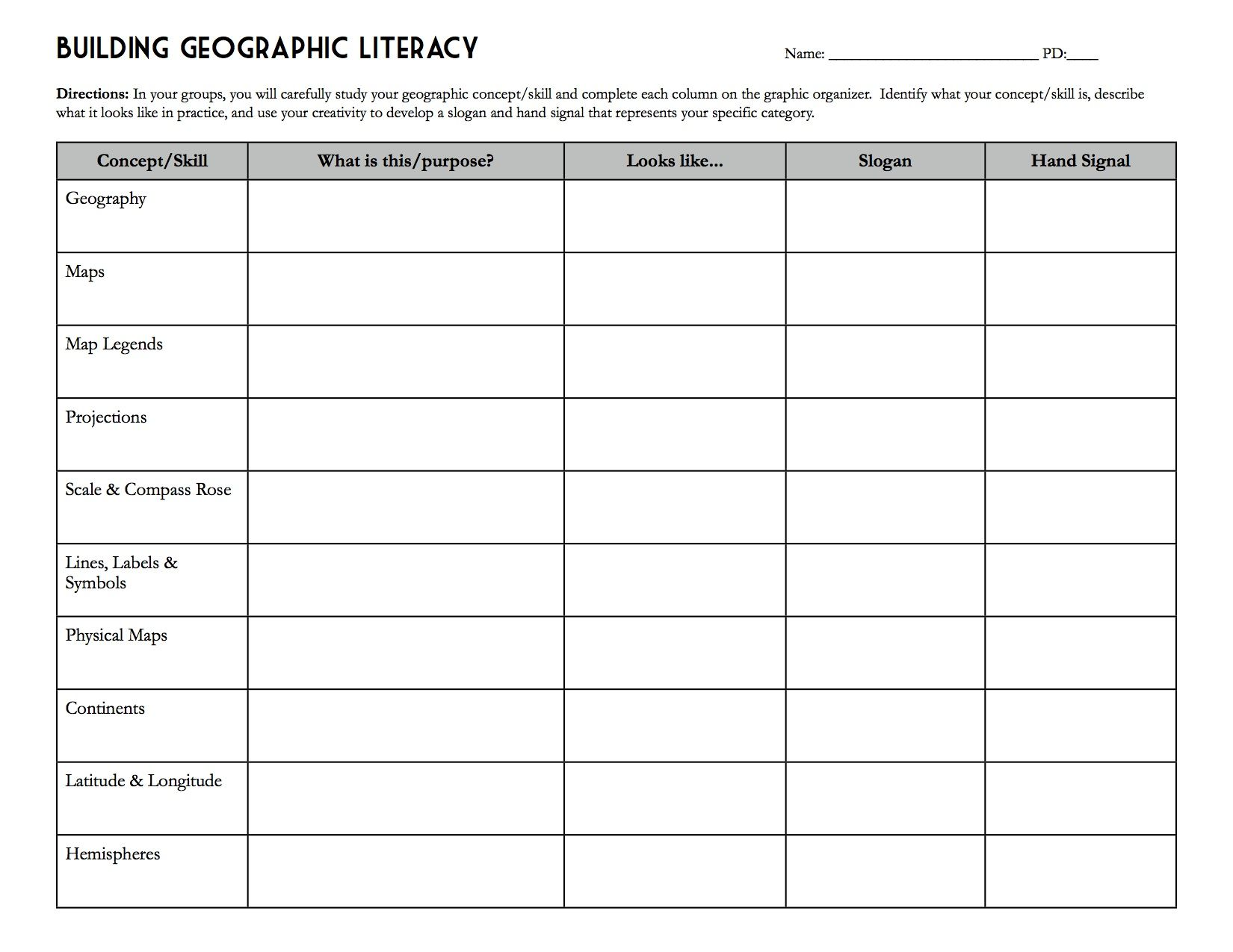 Building Geographic Literacy Worksheet – Geography Worksheets High School