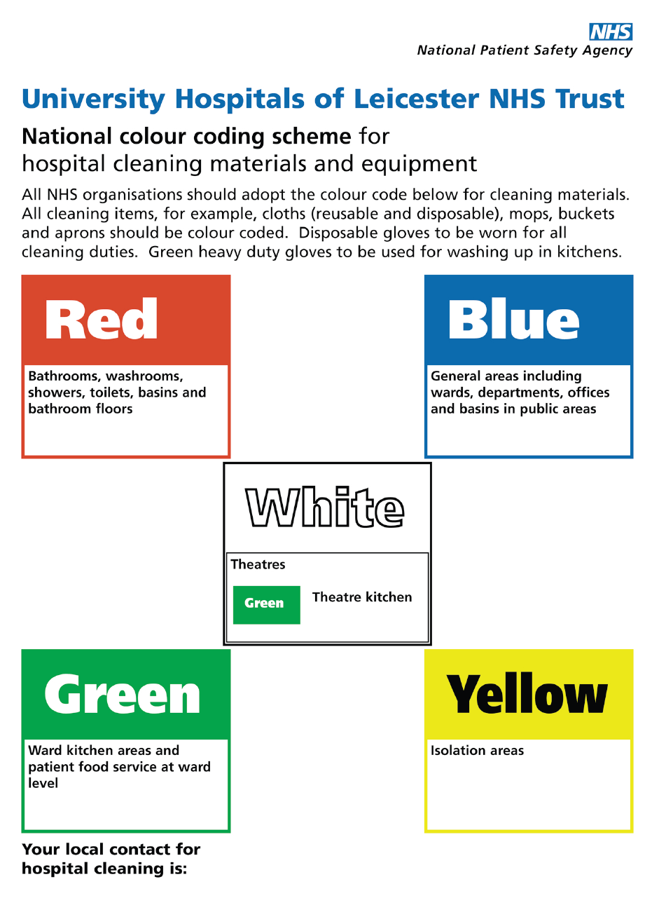 Image Result For Infection Control Color Coding
