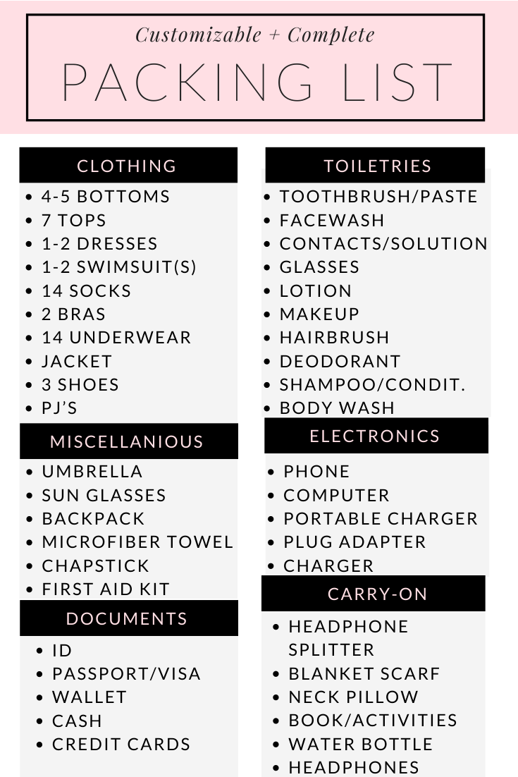 Customizable 2 Week Packing List - Rachel's Crafted Life