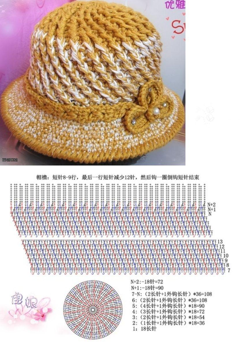 Pin by shintaro on Gorros Tejidos (con patrón) | Pinterest | Crochet ...