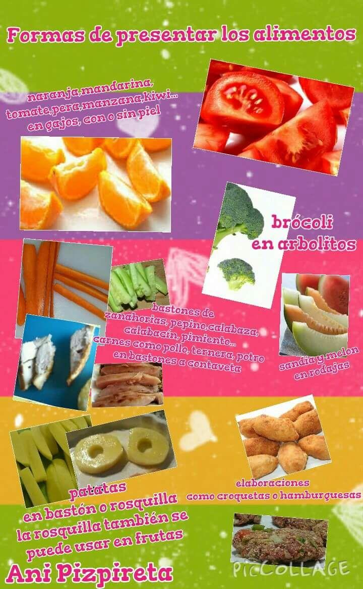 Formas de ofrecer los alimentos Alimentacion Complementaria, Comida Para  Bebés, Recetas Saludables, Alimentos