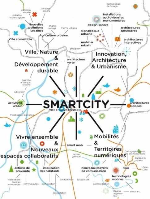 smart city urban design pdf