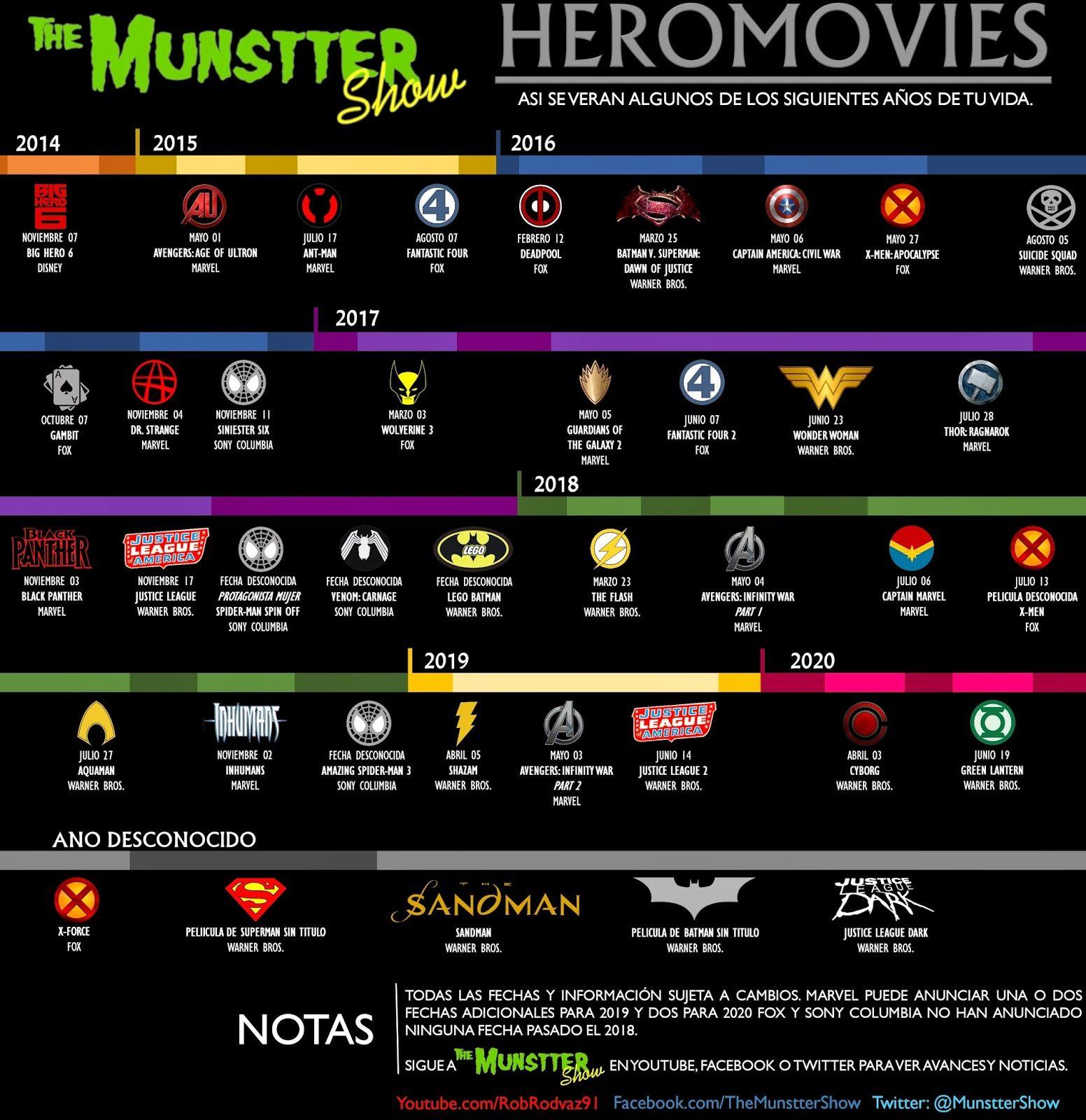Movie Calendar 2020 Hero Movies Calendar 2014   2020 January 2015 Update | Fandoms