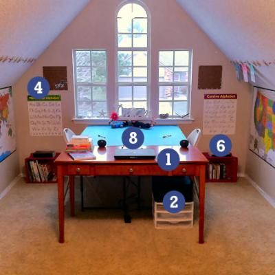Homeschool Space Ideas {Homeschooling Ideas} This Is A Beautifully  Functional Homeschooling Space! With A Helpful Walk Through Of How She  Improved Their ...