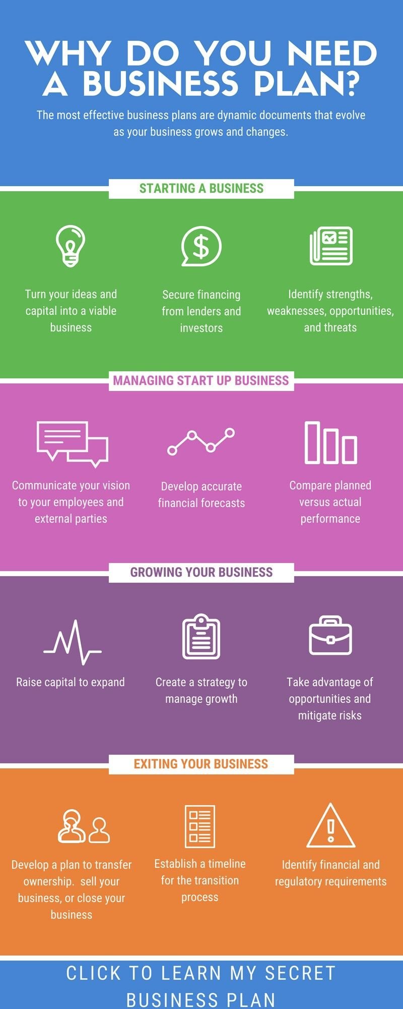 World S Easiest Business Plan Best Sales Marketing System Of All Time Creating A Business Plan Business Planning Finance