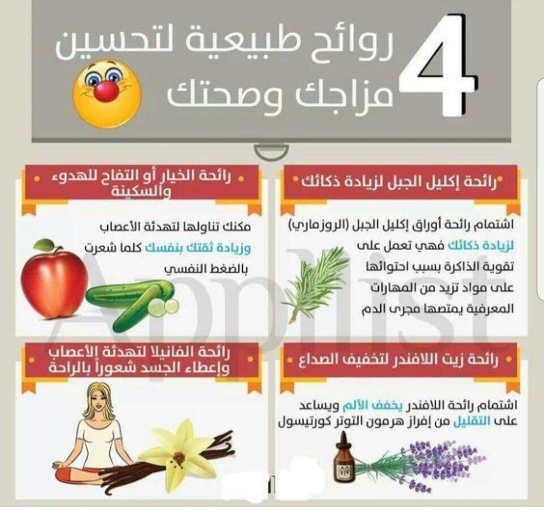 Pin By Aljannah On معلومات صحيه Nutrition Health Agoi