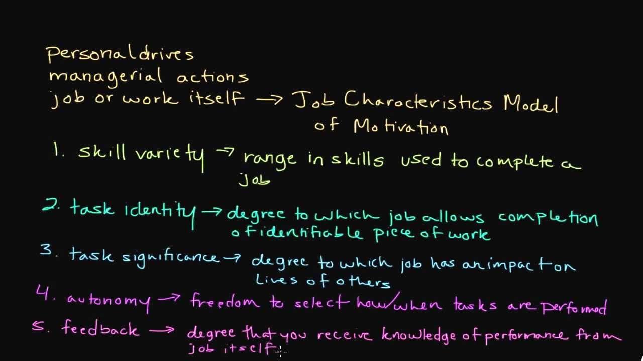 Episode 86 The Job Characteristics Model of Motivation