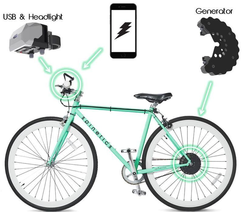 Device Charging Bicycles Dynamo Und Fahrrad