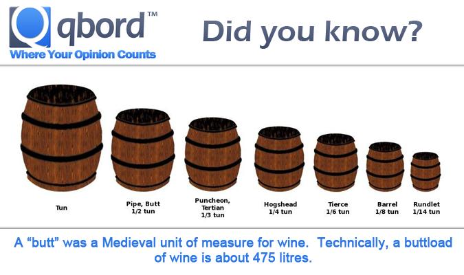Buttload measurement