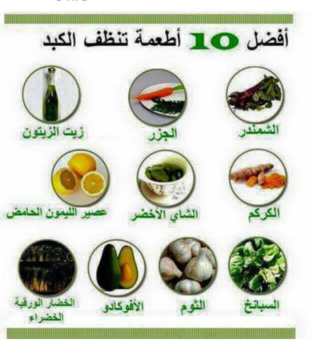 تنظيف الكبد Health And Nutrition Health Beauty Health