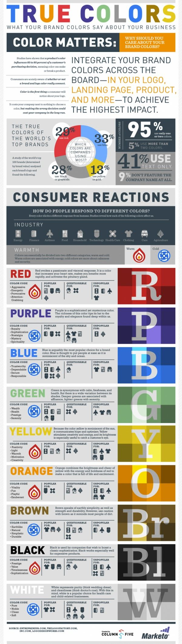 The most-popular colors among top brands