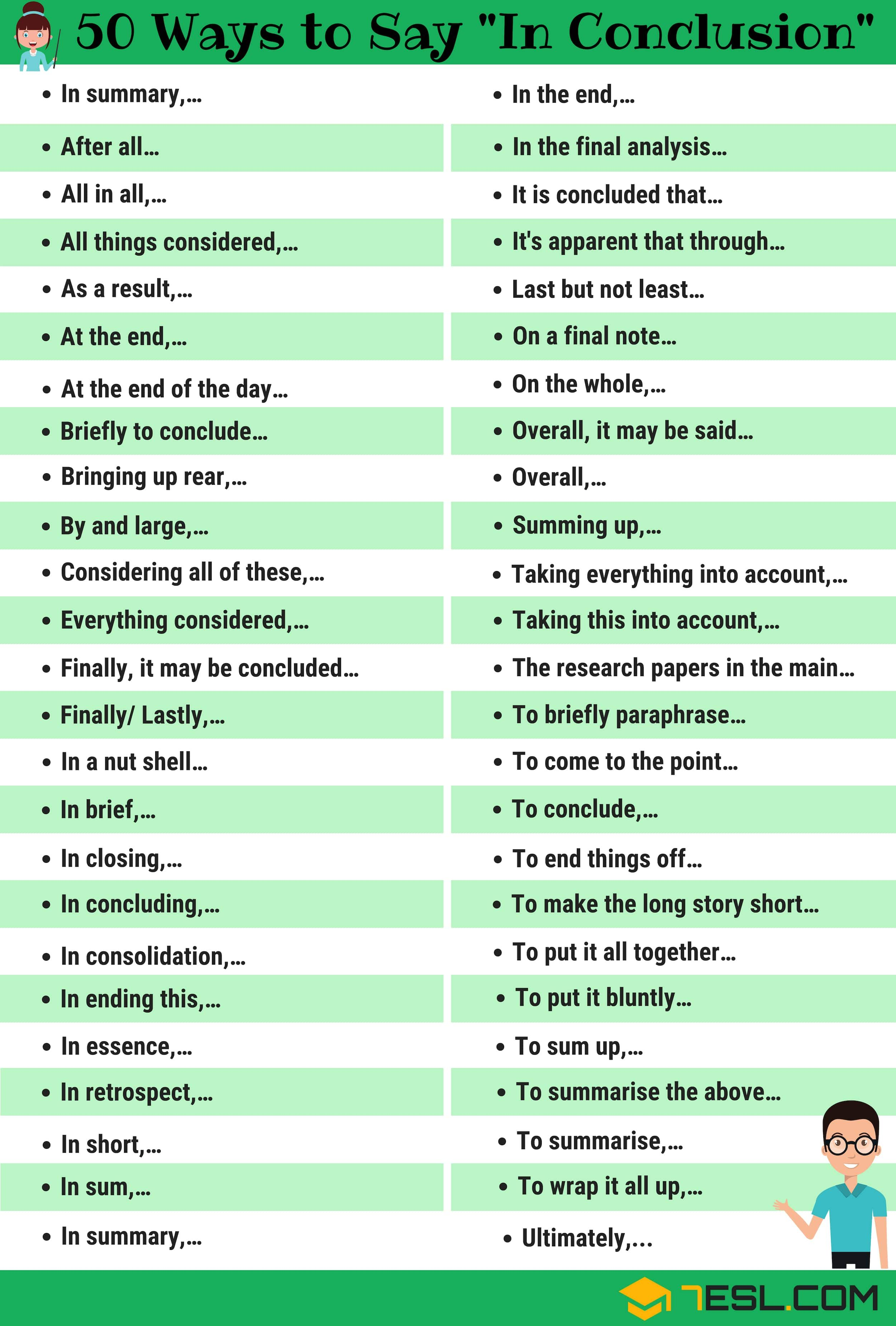 50 Other Ways To Say In Conclusion In Writing In Conclusion Synonym 7esl Essay Writing Skills English Vocabulary English Writing Skills