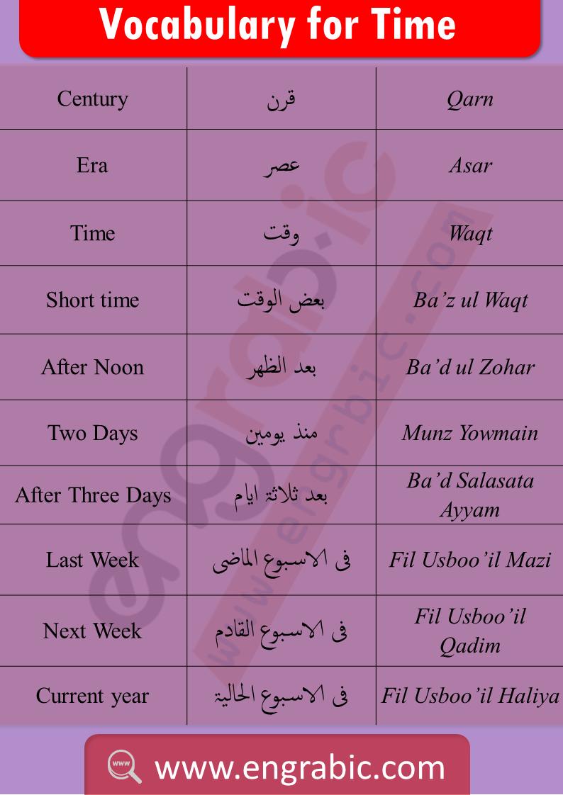 Arabic Words With English Pronunciation Learn Arabic Language Learn Turkish Language Learn English Words