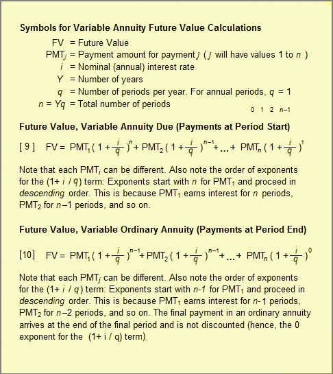 Present Value Annuity Tables Double Entry Bookkeeping Annuity Annuity Table Time Value Of Money