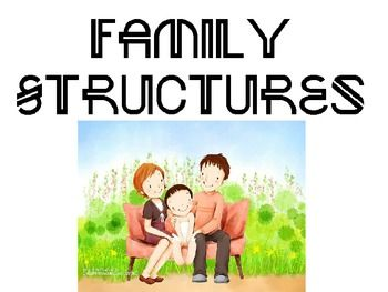 Family Structrures Powerpoint for FCS Interpersonal Studie