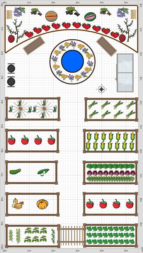 Garden Plan - 2015: My Perfect Vegetable Garden   Patches, Gardens ...