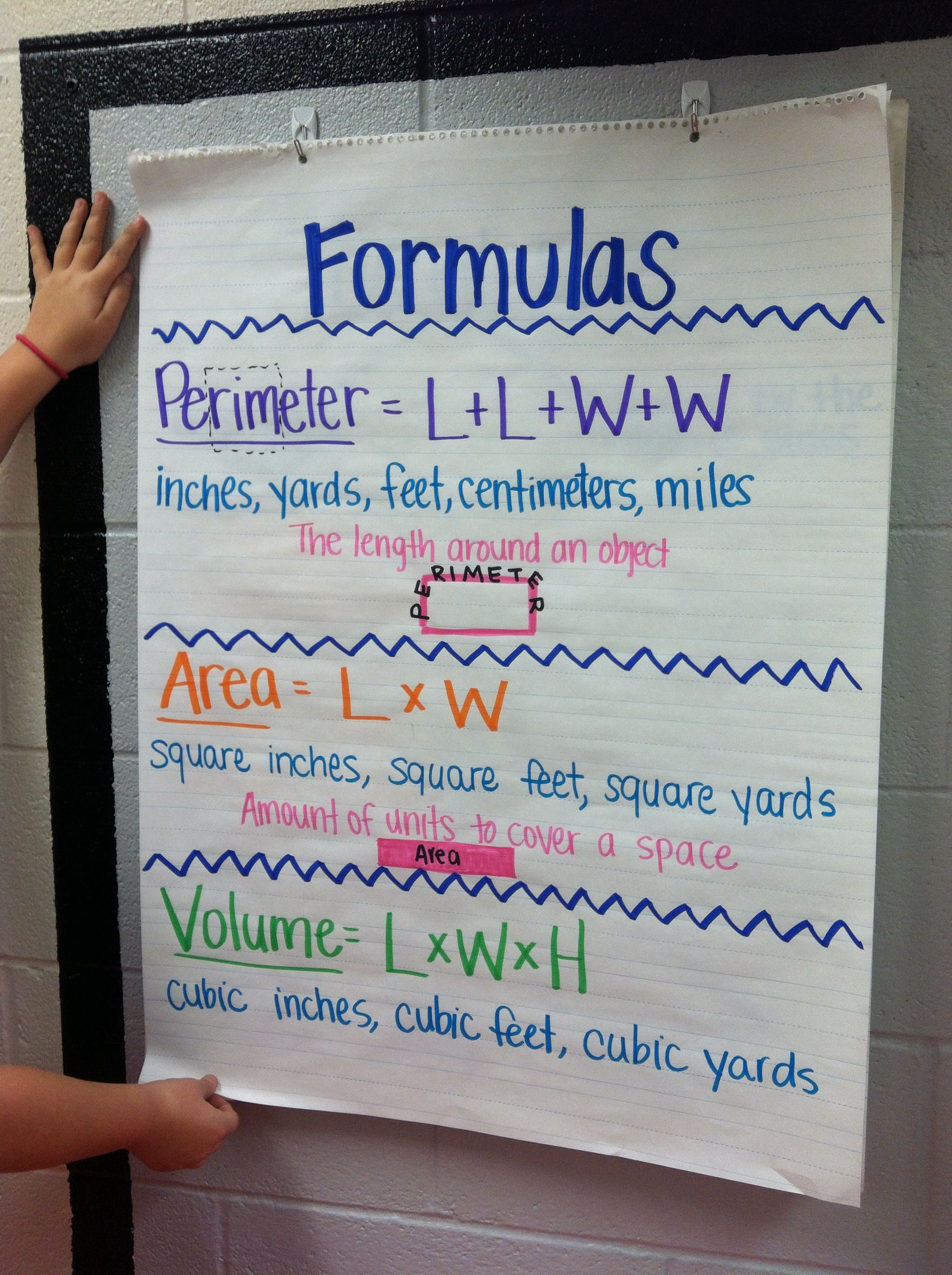 Area, perimeter, volume formulas | Anchor Charts | Pinterest | Math ...