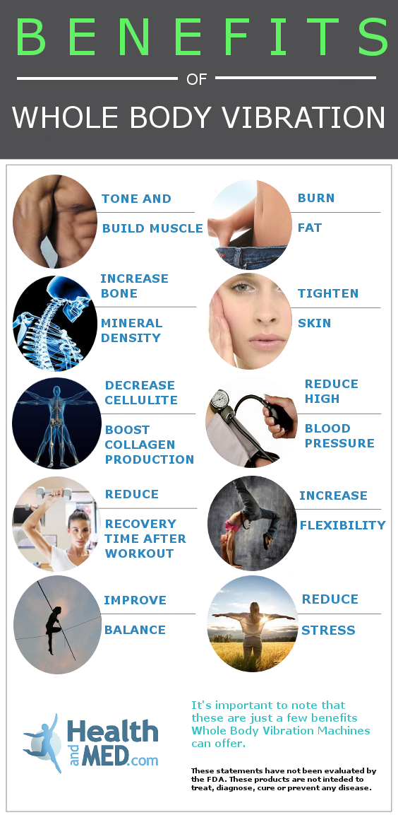 Benefits of Whole Body Vibration  Experience these benefits