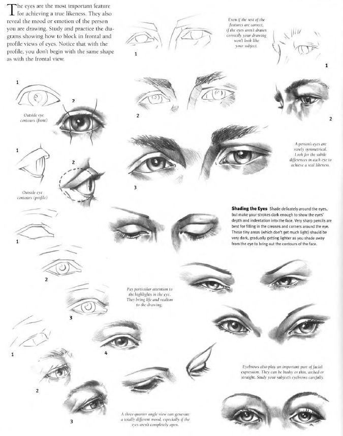 خطوات رسم العين Drawing People Pencil Art Drawings Art