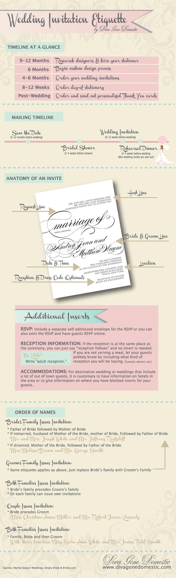 25 Informal Wedding Invitation Wording Ideas | Etiquette, Timeline ...