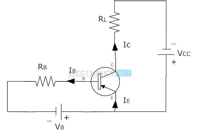 PNP Transistor Circuit Characteristics, Working, Applications ...