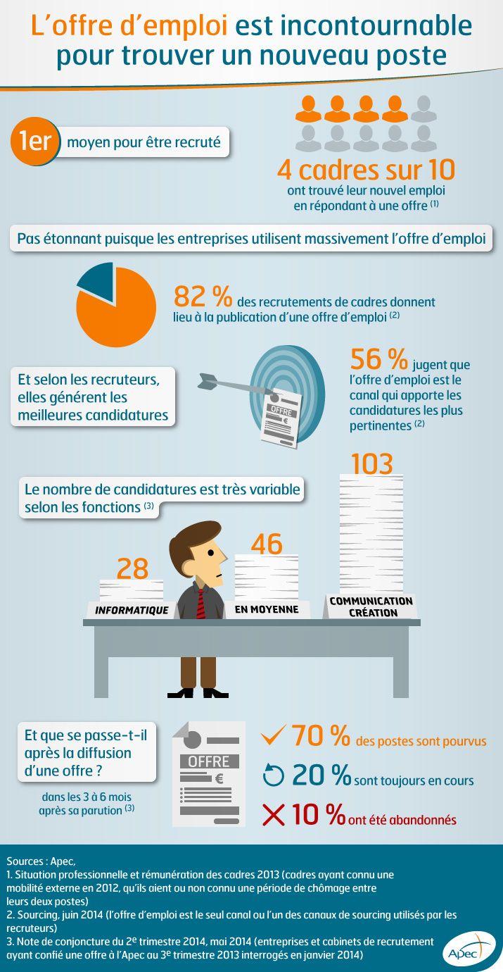 infographiste job description