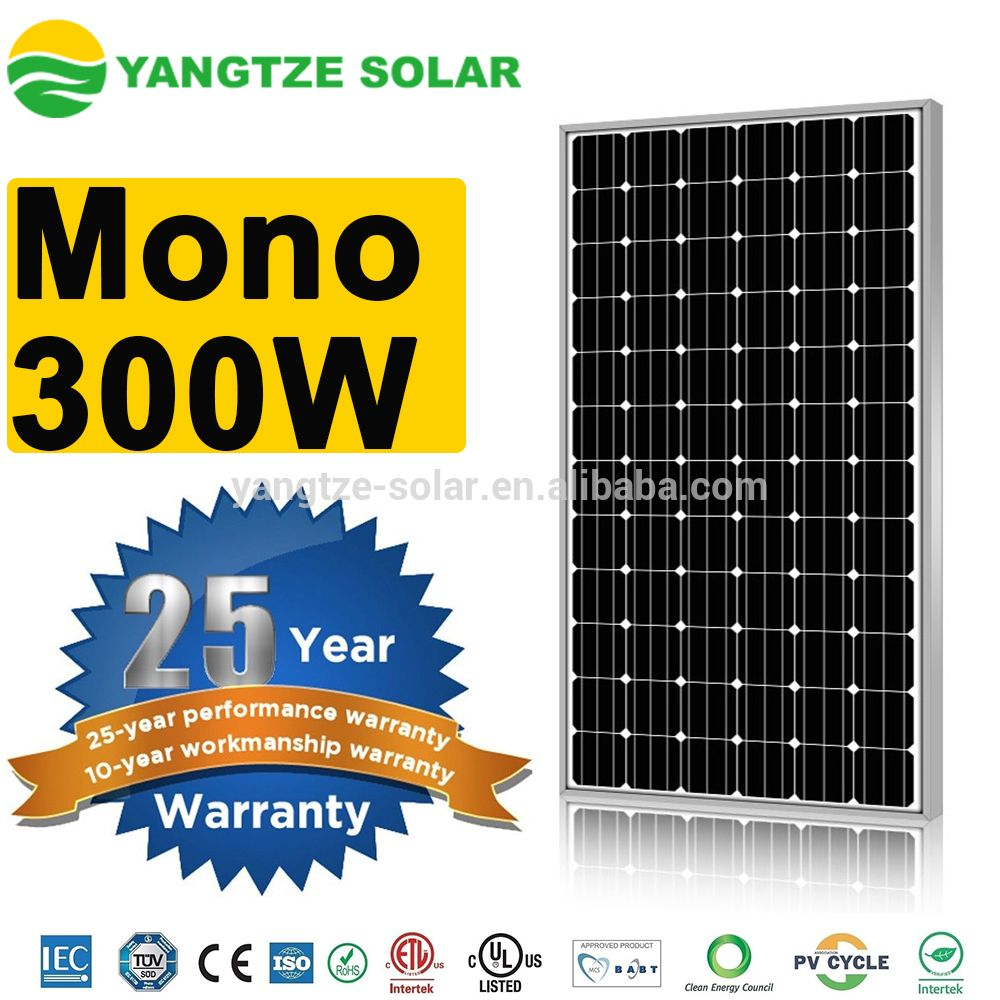 Pin By Biographie Mpongo System Ets L On Batie Business Solar Panels Solar Power House Solar