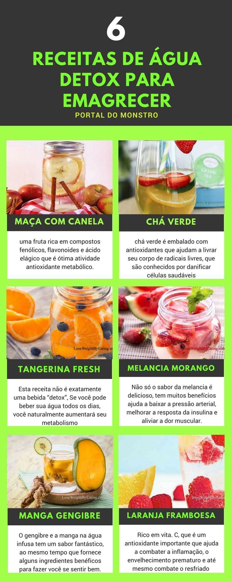 come bere il succo verde per perdere peso