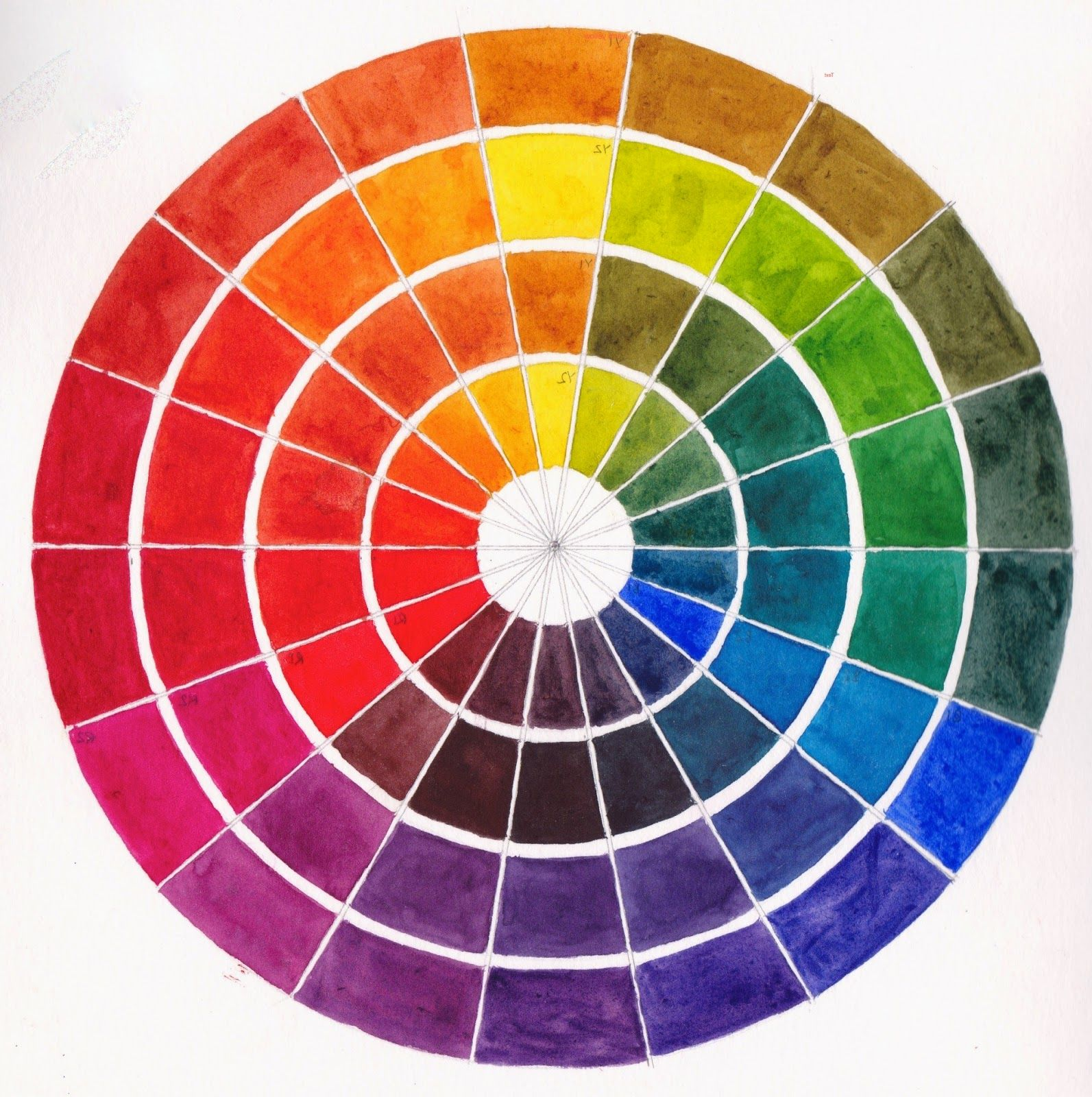 Jane blundell warm and cool primary colour wheel with