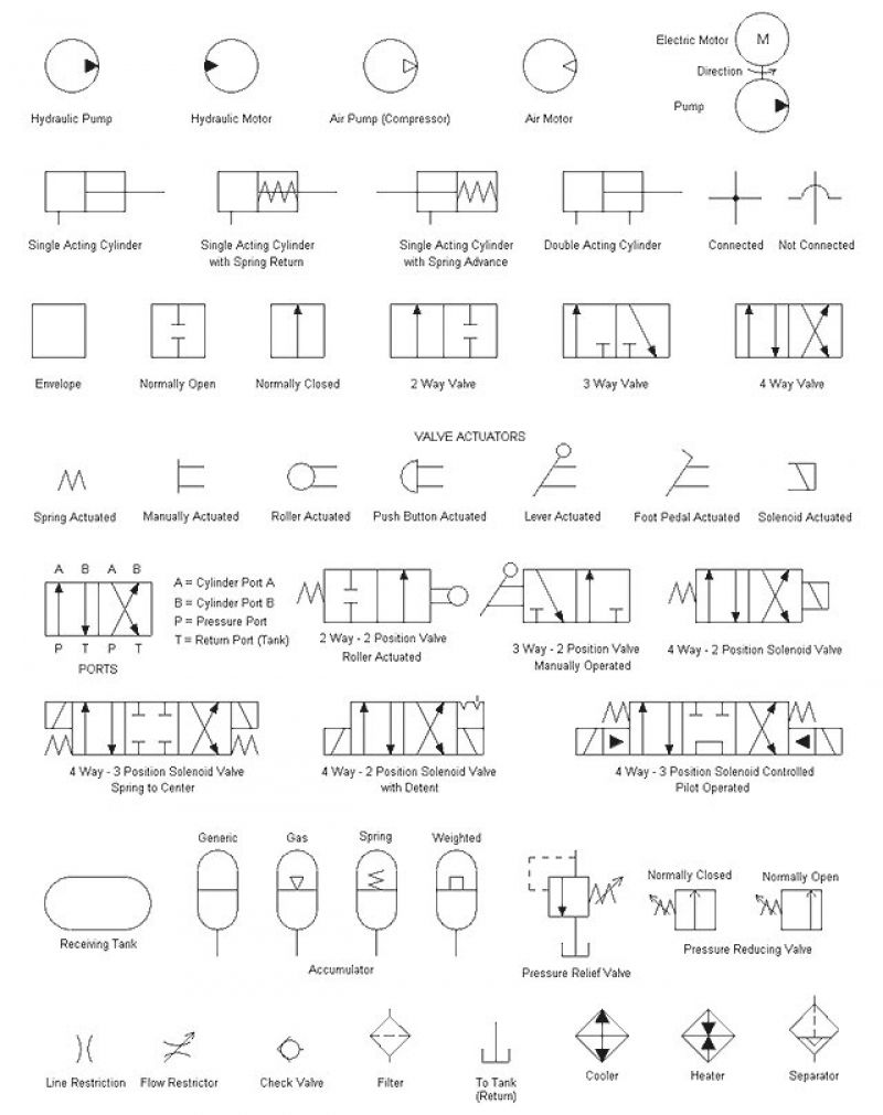 Showing Post Media For Common Hydraulic Schematic Symbols Www Wiring Diagram