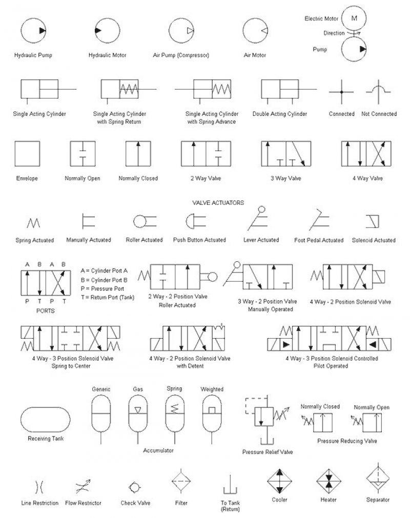 Showing post media for mon hydraulic schematic symbols wiring schematic