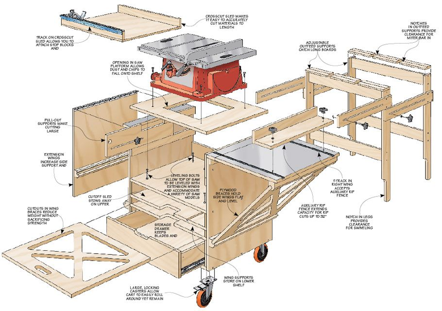Table Saw Workstation Woodsmith Plans A Mobile Base Fold Up Wings Plus Infeed And Outfeed Support This Project Woodsmith Plans Table Saw Diy Table Saw