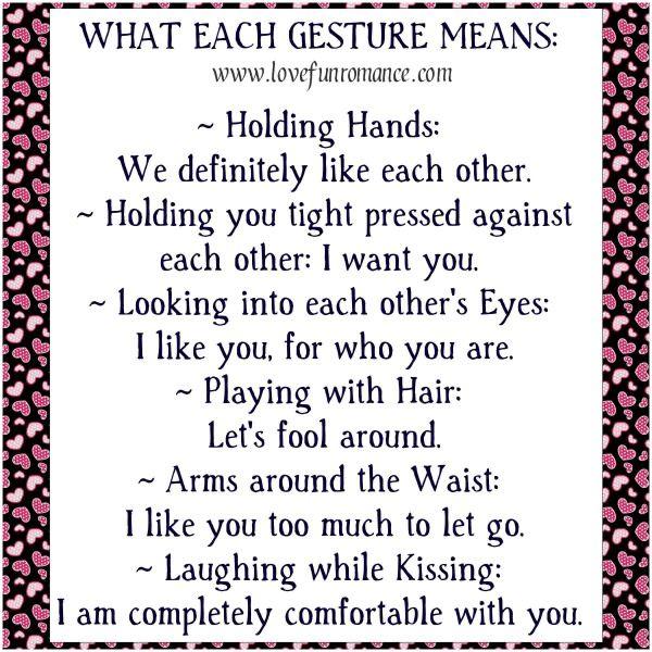 what each gesture means wwwpixsharkcom images