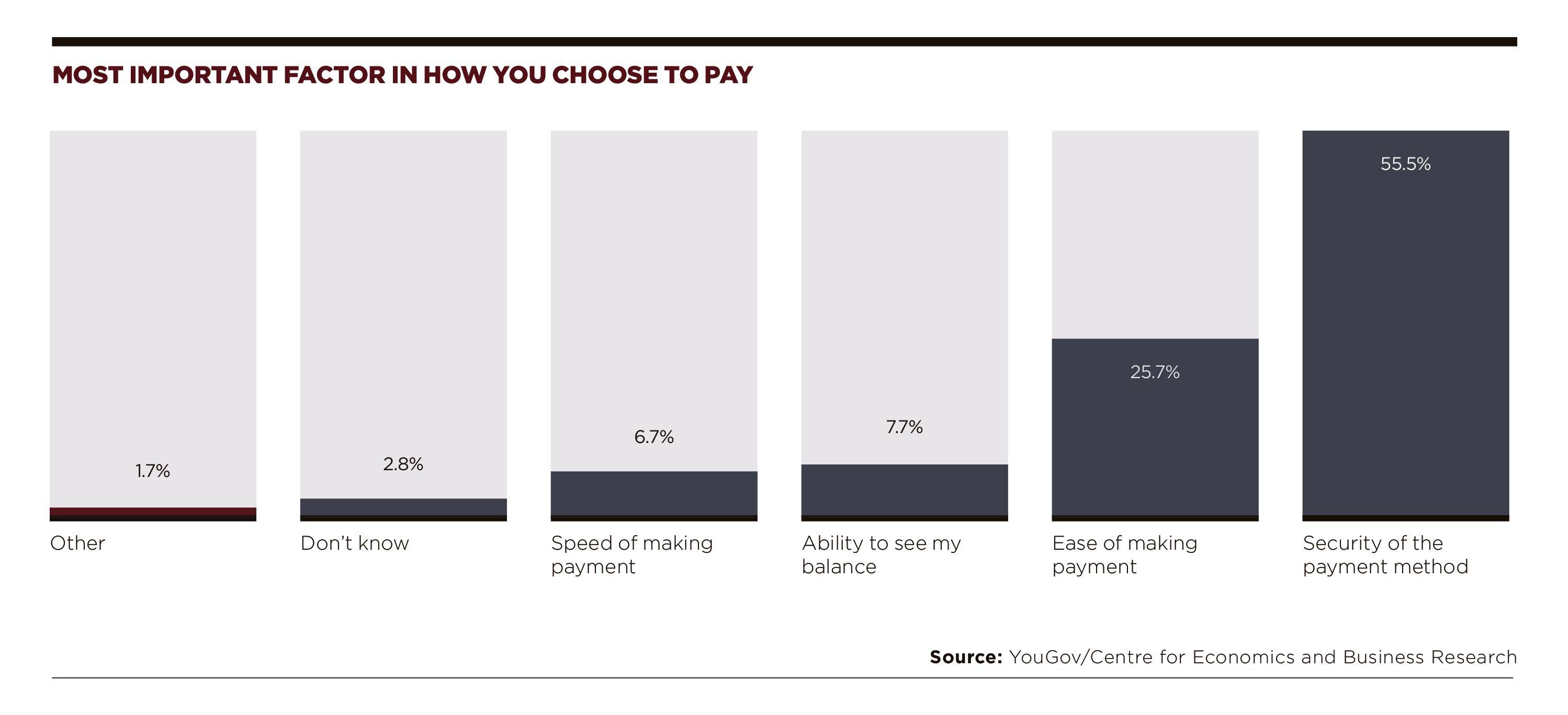 The End Of Cash Fintech Cash You Choose
