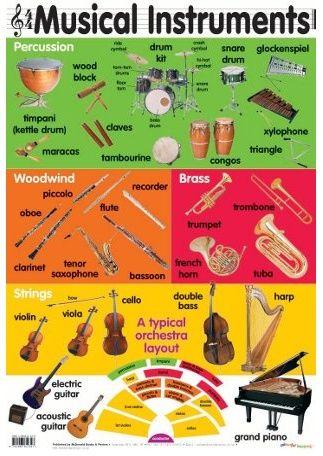Musical instruments – Jan Mayer