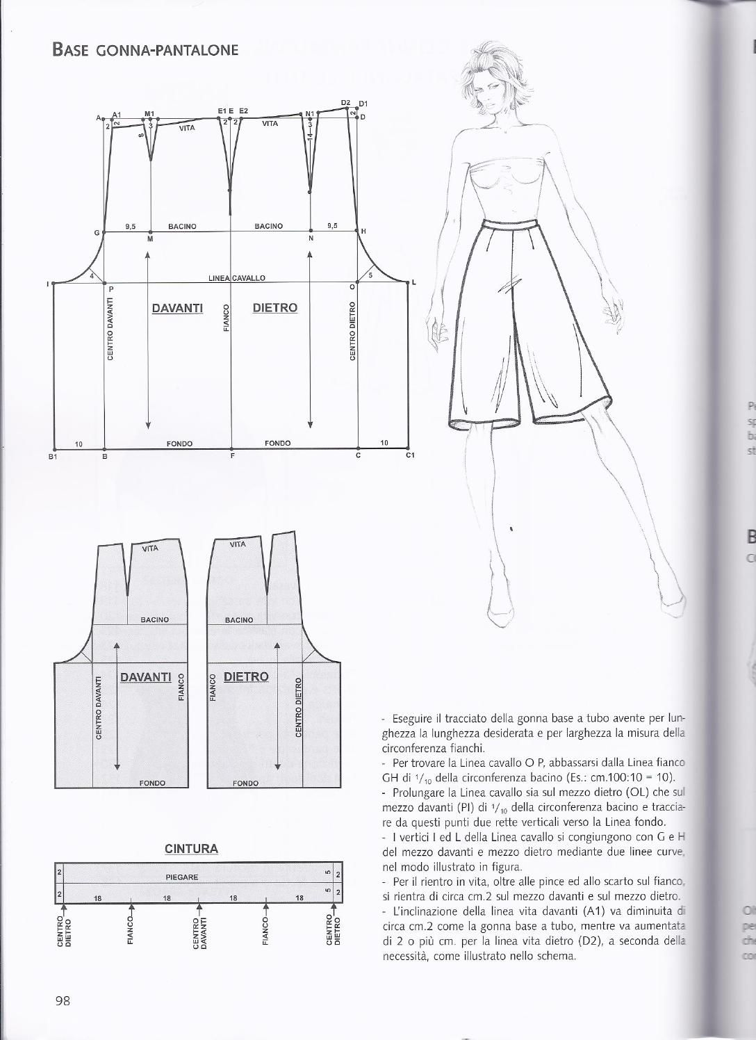 how to draw a culotte