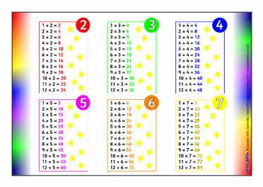 Worksheets 45 Times Table Chart 45 times table chart rupsucks printables worksheets tables and on pinterest mats