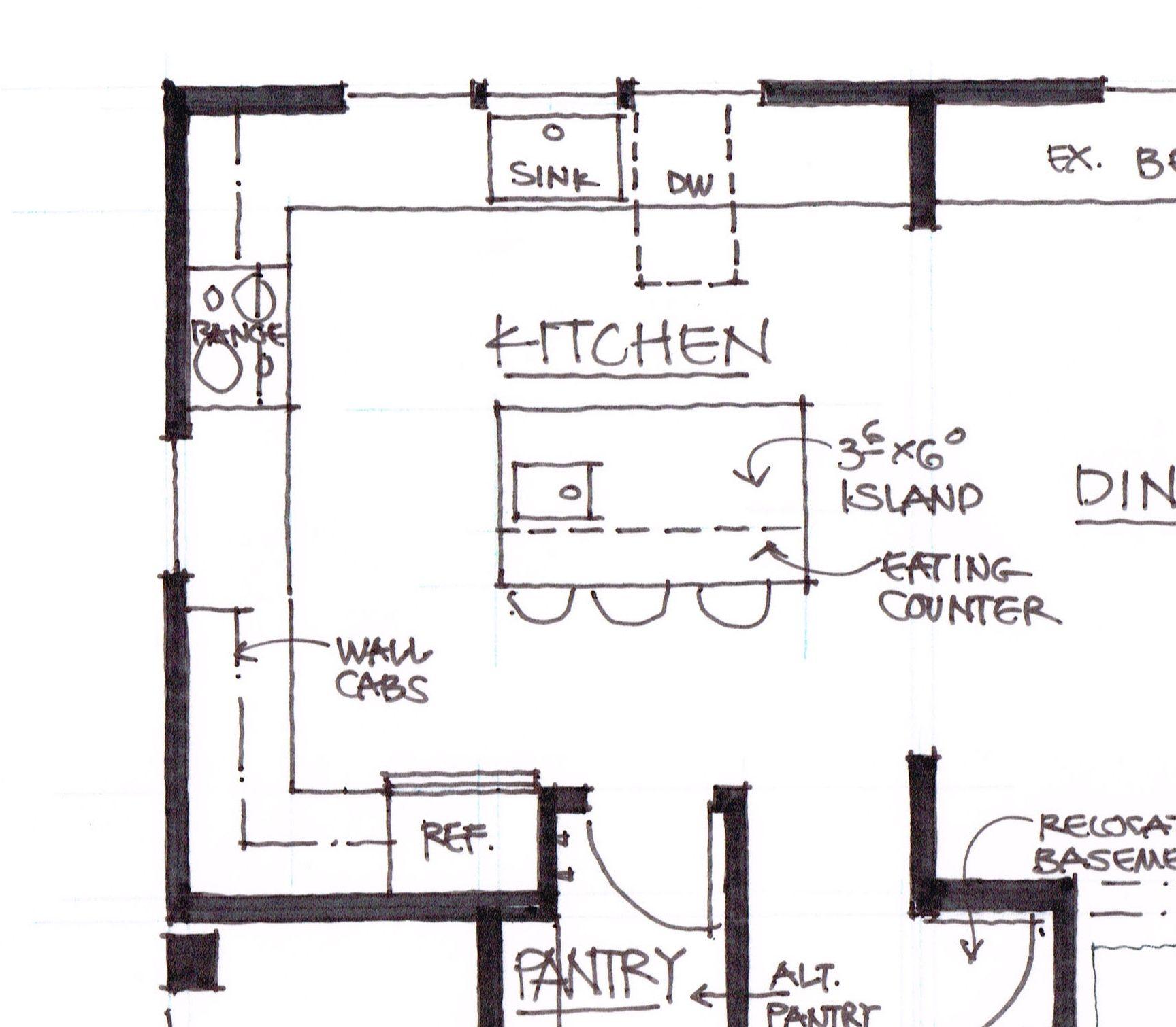 Average Kitchen Island Measurements