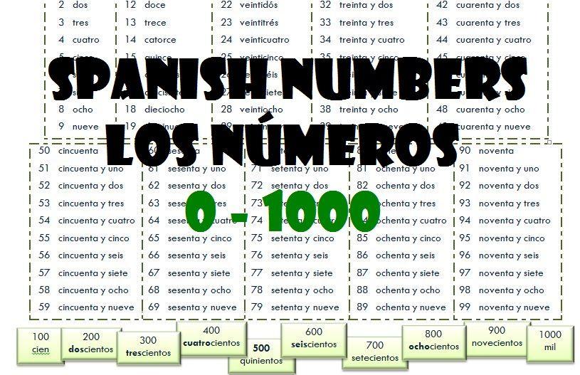 Spanish numbers 0 - 1000. Los números del cero al mil. pdf | Números ...