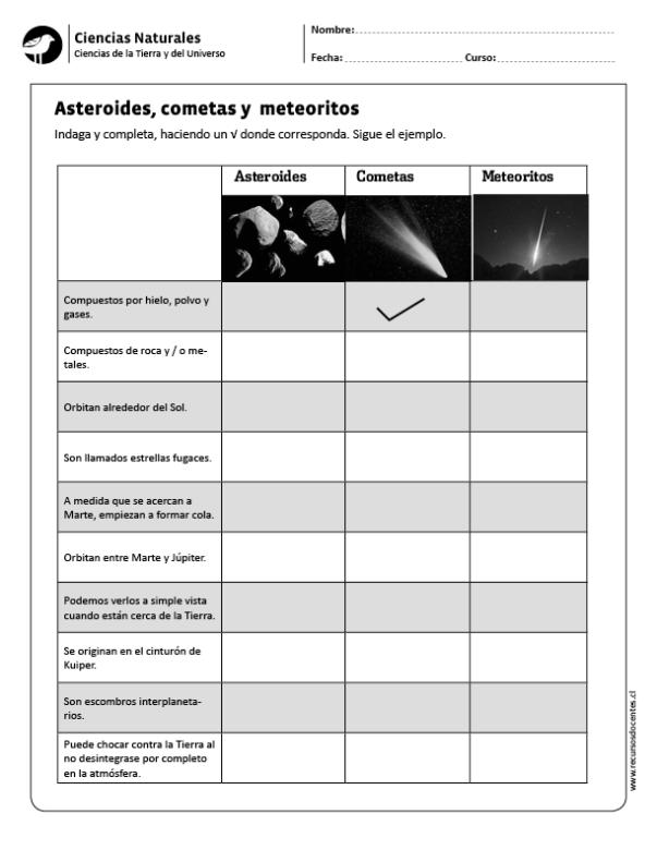 Asteroides Cometas Y Meteoritos Ciencias De La Tierra Ciencias Naturales Ciencia
