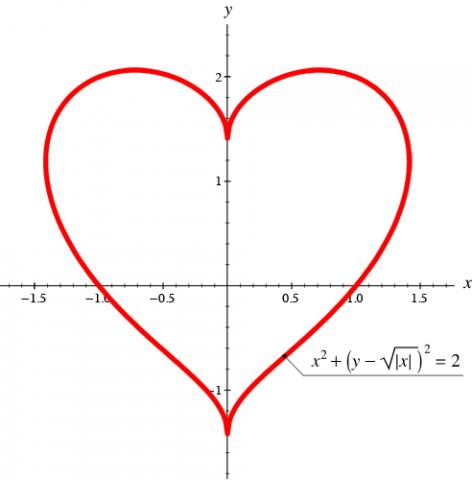 3 dicas matemáticas para encontrar O AMOR DA SUA VIDA