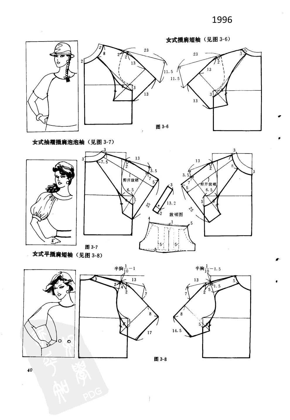 Raglan sleeves. | ideias | Pinterest | Patrones, Manga y Costura