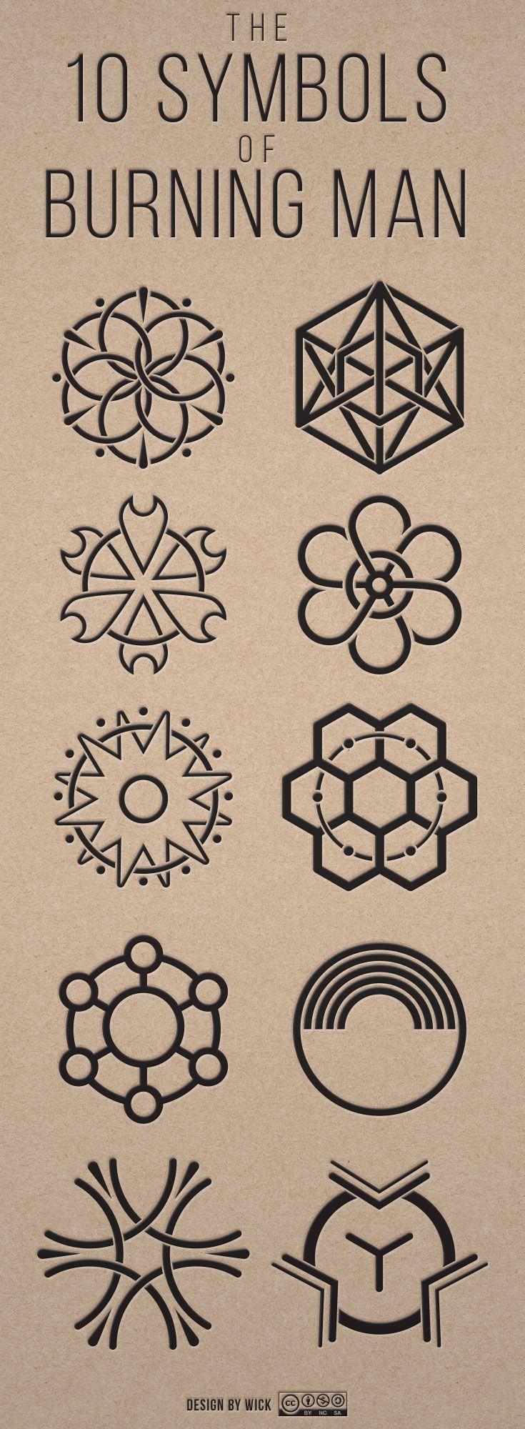 The 10 symbols of burning man symbols burning man and tattoo the 10 symbols of burning man biocorpaavc