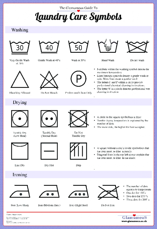 Guide To Laundry Care Symbols Infographic For The Home Pinterest