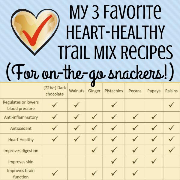 Heart Healthy Trail Mixes