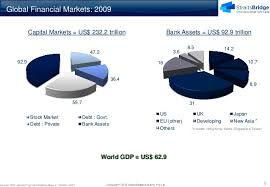 Image result for how to make an interesting cover page on stock exchange and global financial crisis