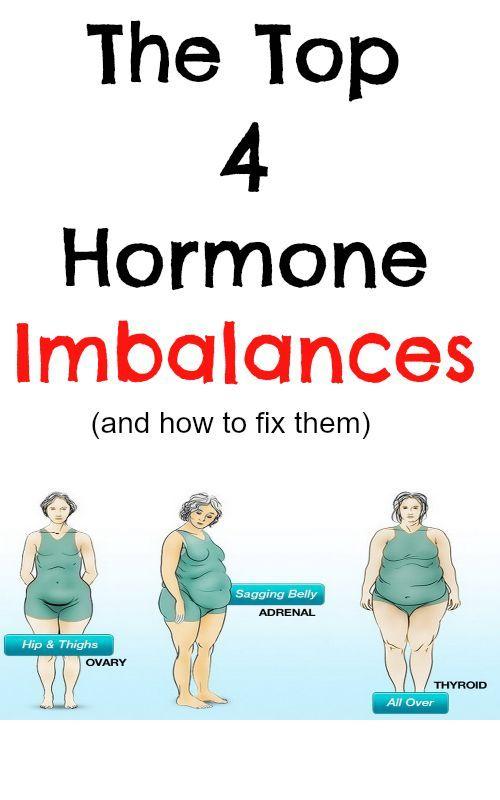 The Top 4 Hormones Imbalances