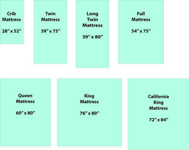 Choosing The Right Comforter Size For Your Bed Standard Mattress Sizes Baby Crib Mattress Quilt Sizes